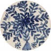 Decorative_Blue_and_White_Plates-Birds_on_Flower-1